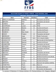 Selection EDF Coupe Europe 2016 senart