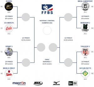 finale-2016